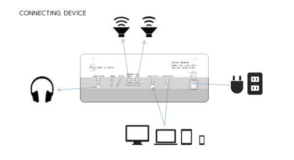 アクティブスピーカーLight Years 01の接続図