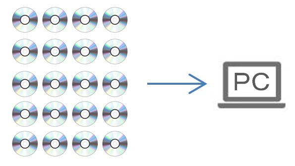 沢山のCDがPCのHDDに入る