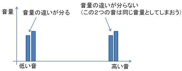 mp3説明1