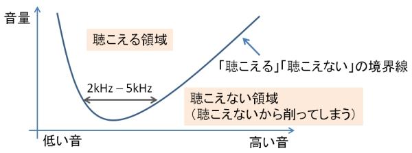 mp3説明2