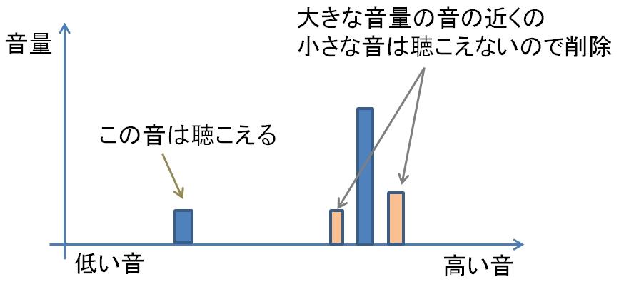 mp3説明3